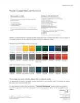RAL Material Sheet