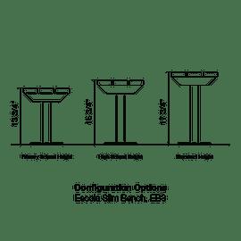 EB3 Configuration Options
